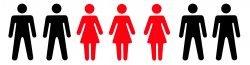 Symbolfoto zur Geschlechterquote: rote und schwarze Spielfiguren